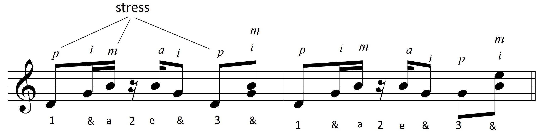 Rhythm Study | AaronShearerFoundation org